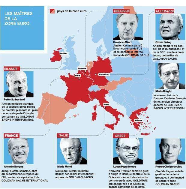 L'UE une dictature rampante, téléguidée par les USA et leurs banksters !