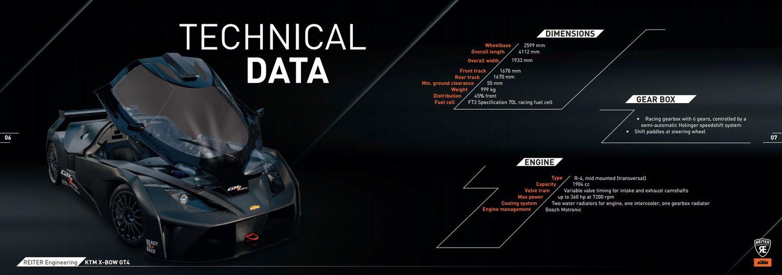 Raceroom - Couvrez ce cockpit que je ne saurais voir... KTM X-BOW GT4.