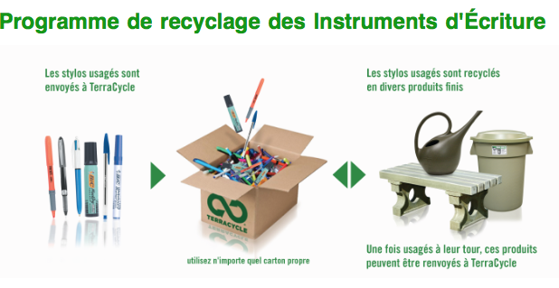 OPERATION TERRACYCLE