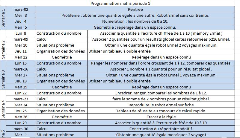 Programmation maths CP sans fichier période 1 à 5