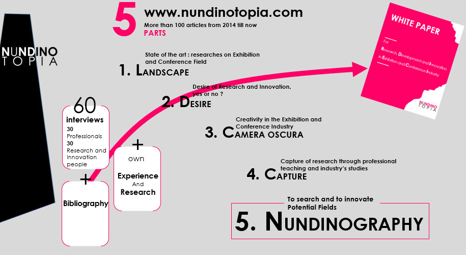 English version project description nundinotopia english version gt project description ccuart Choice Image