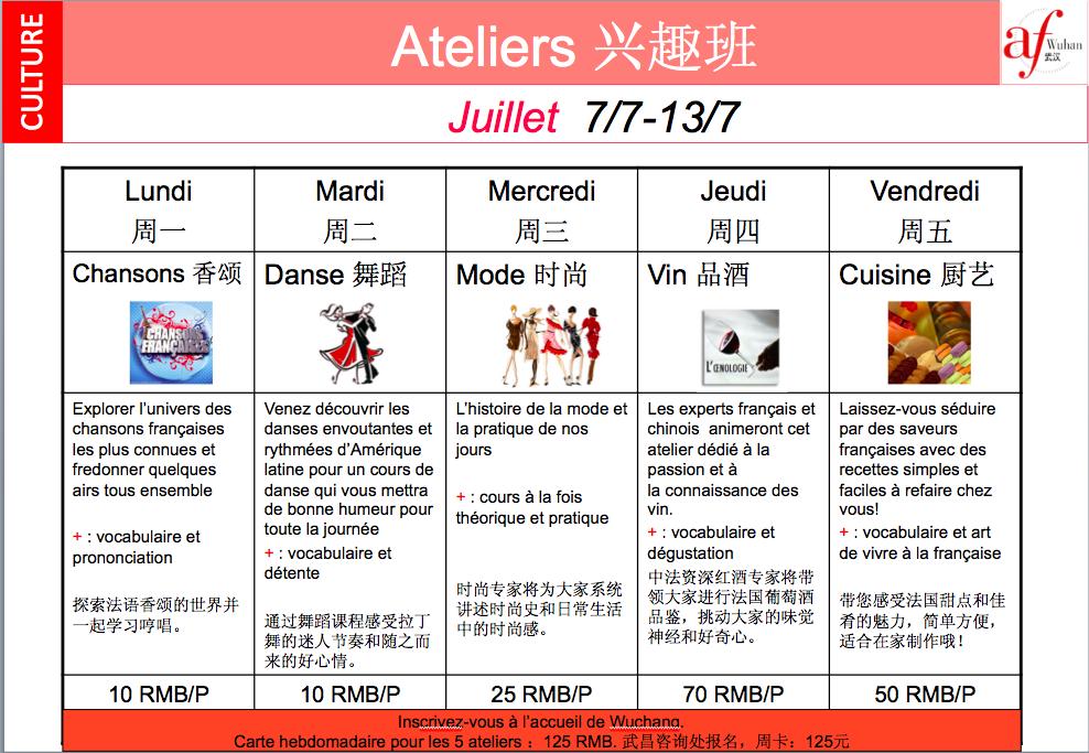 Les ateliers linguistiques et culturels de l'été (7-11 juillet)