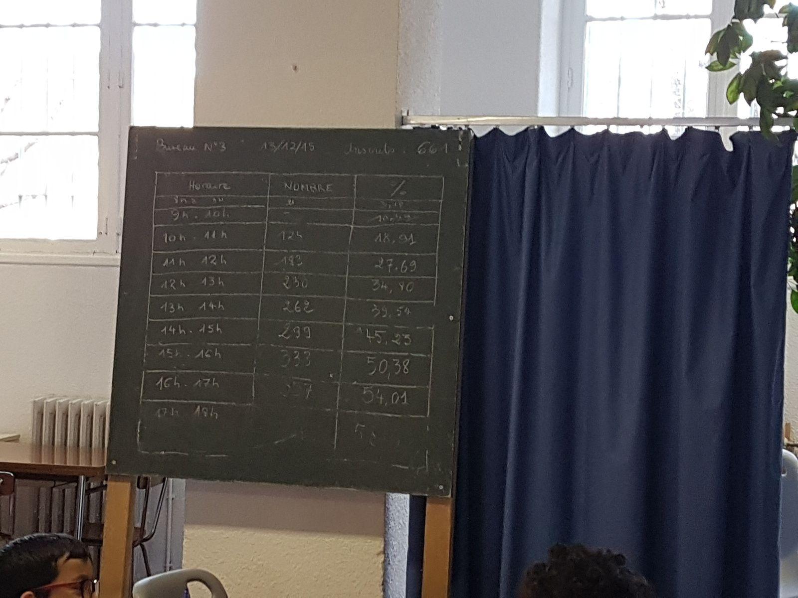 information élémentaire Malraux 5 Janvier 2017