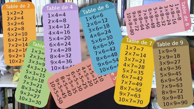Micmaths la face cach e des tables de multiplication for La table de multiplication