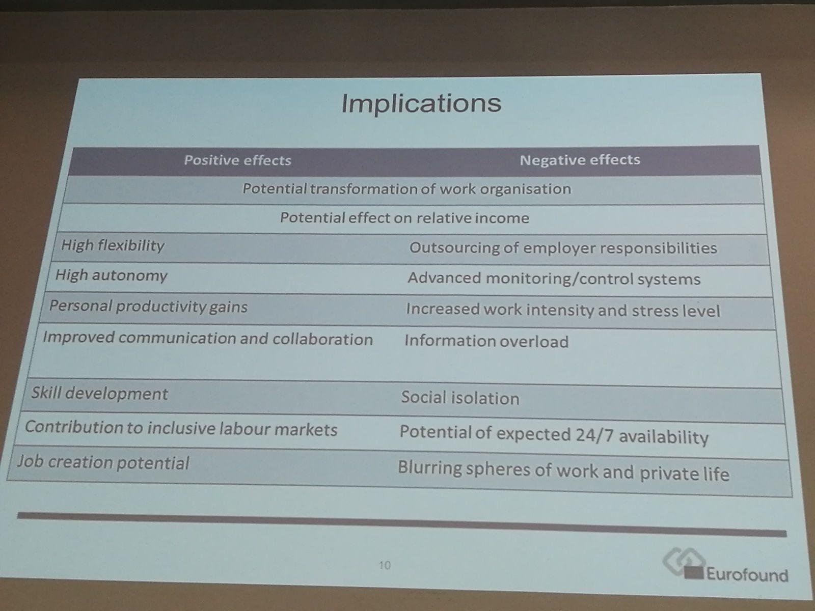 La numérisation : quel impact pour les cadres ?