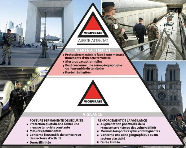 Consignes de sécurité bureaux de vote [circulaire] modèle de réquisition de la Police Municipale