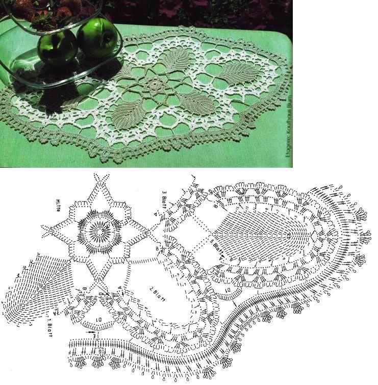 schema crochet