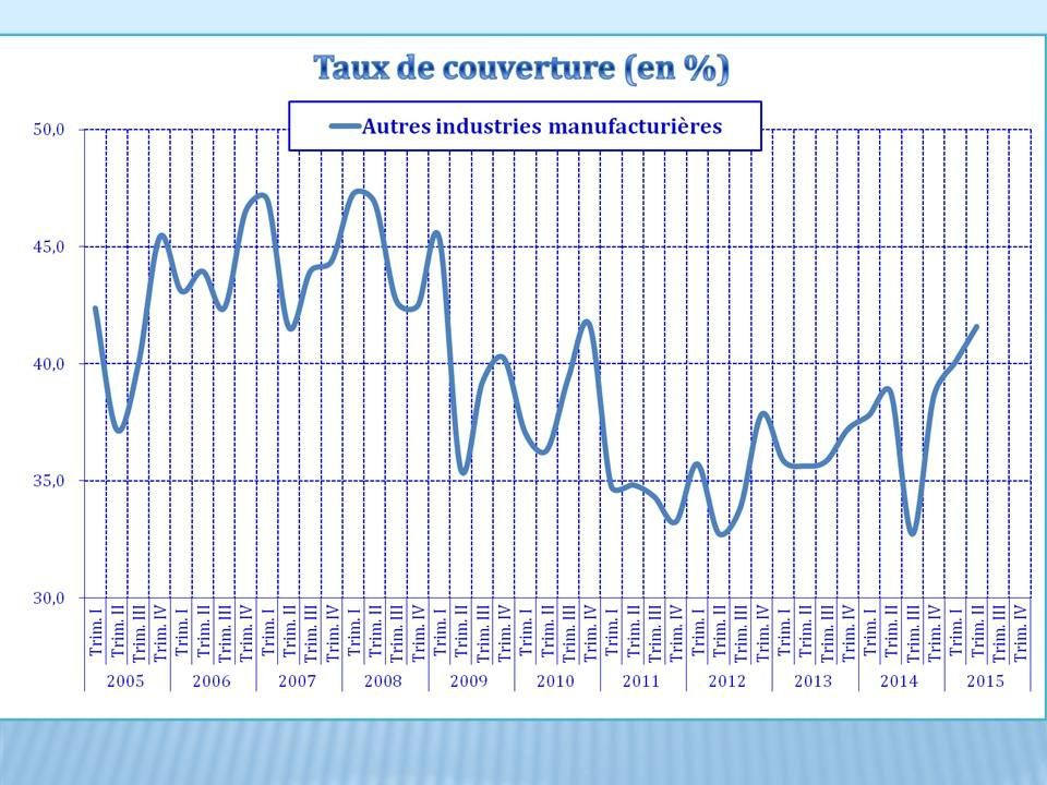 Le commerce extérieur au premier semestre 2015