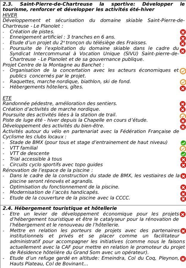 """Bilan à mi-parcours du programme électoral de """" St Pierre de Chartreuse avenir """" mené par Yves Guerpillon"""
