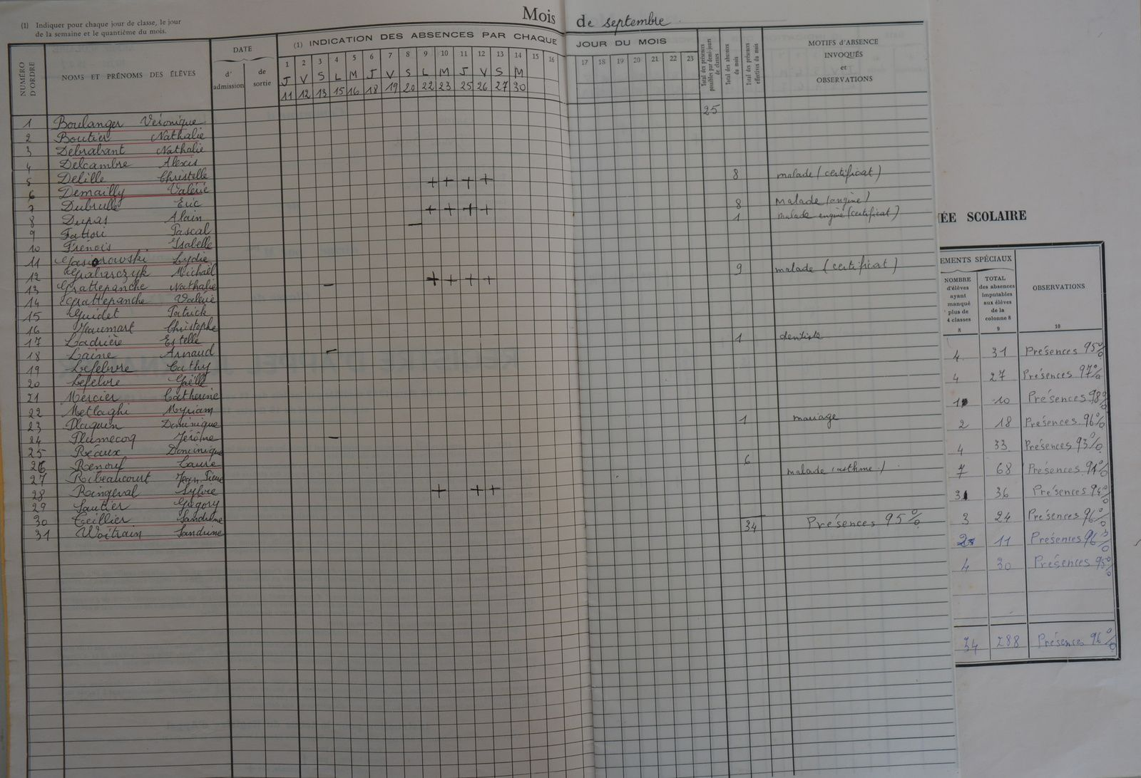 Ecole Maxime Quévy à Aniche. Registre d'appel journalier de Madame Vauquier pour l'année scolaire 1980-1981.