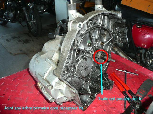 Remise en état Bmw R 1100 S