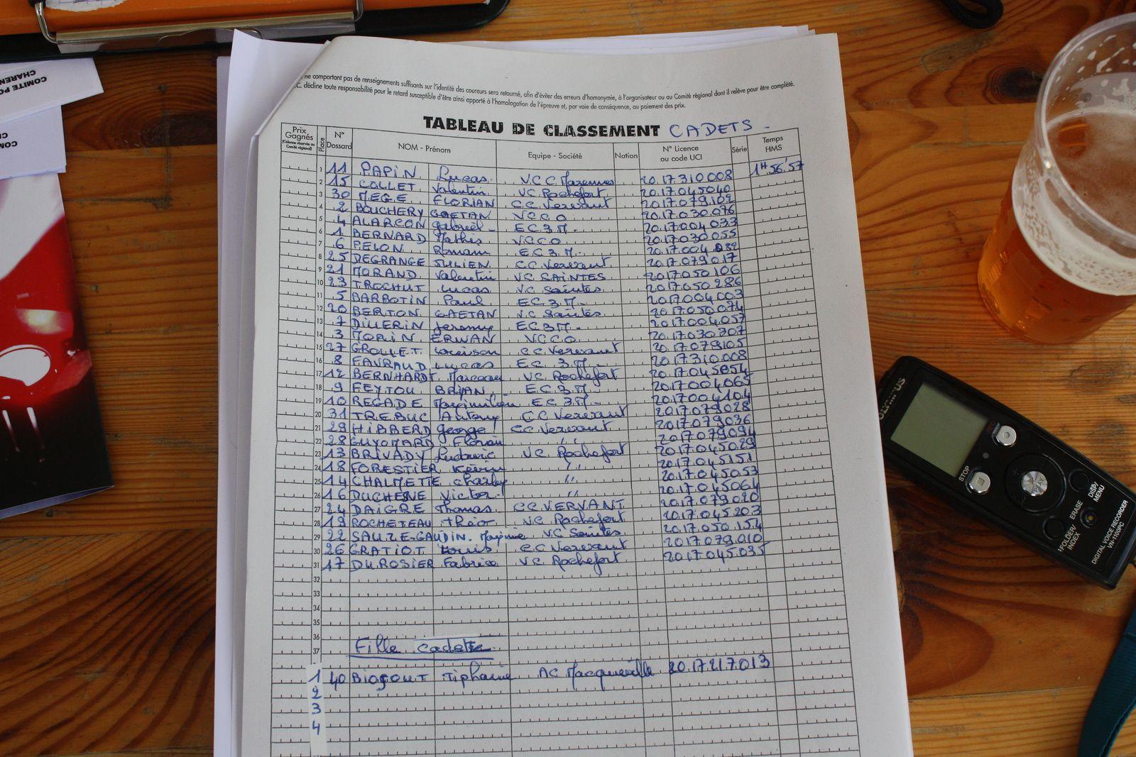 FERRIERES  d'AUNIS. Championnat  Départemental  Cadets  et  Dames