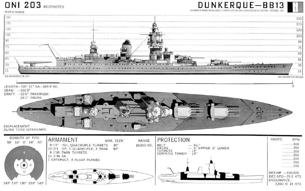 Fiche d'identification du Dunkerque par l'U.S. Navy en octobre 1942.