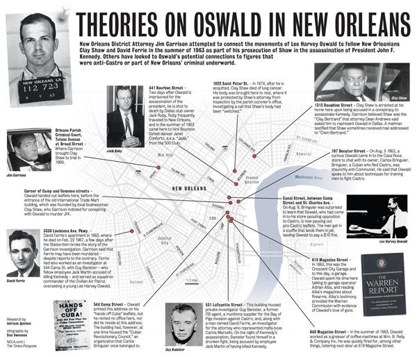 an analysis of the assassin lee harvey oswald Report of the warren commission on the assassination of president kennedy by united states ( book ) libra by.