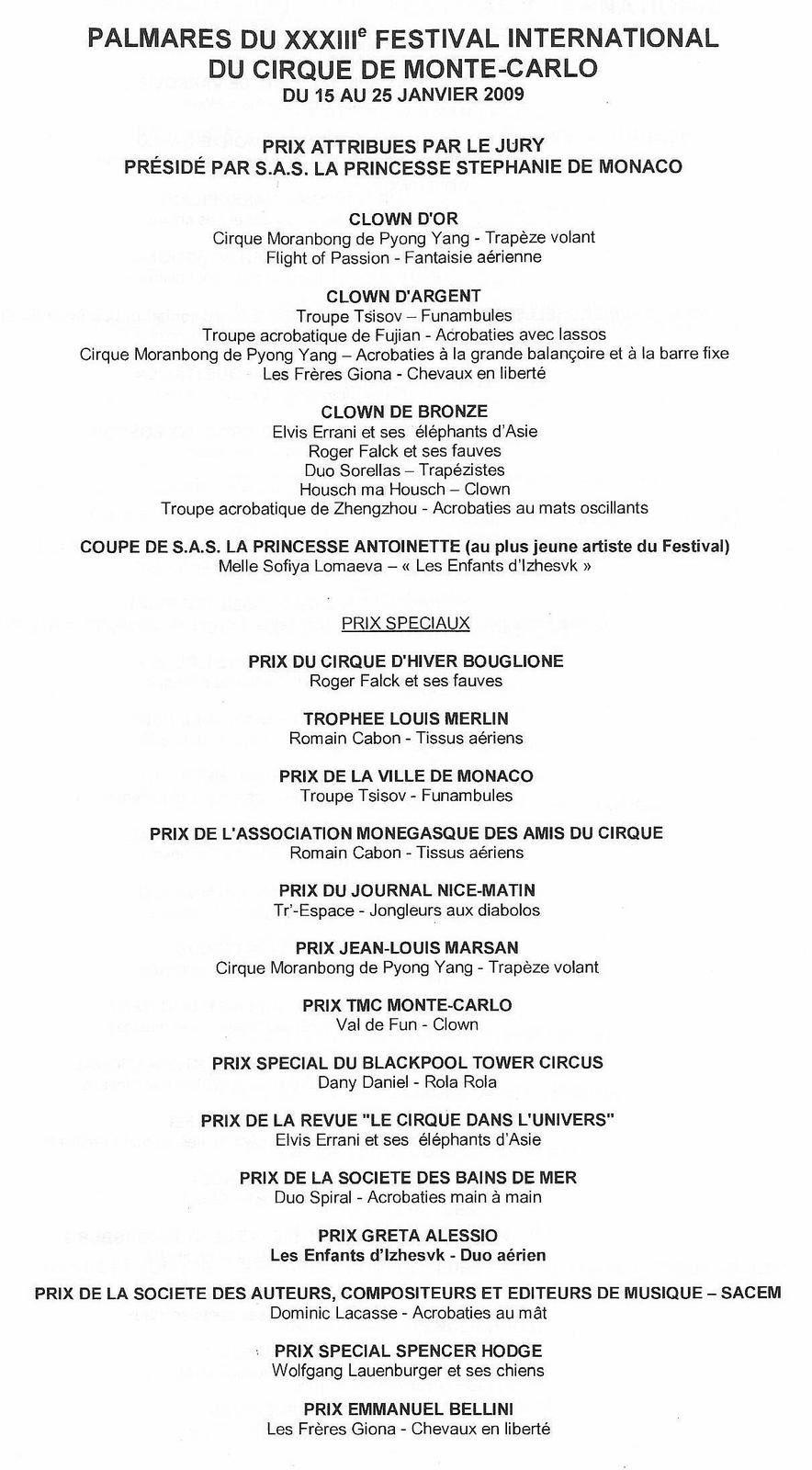 En 2008, le Festival International du Cirque de Monte Carlo fête son tiers de siècle.