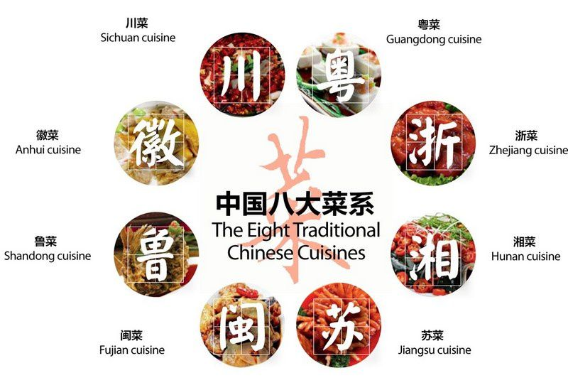 Les 8 grandes cuisines en chine jardin de chine for 8 cuisines of china