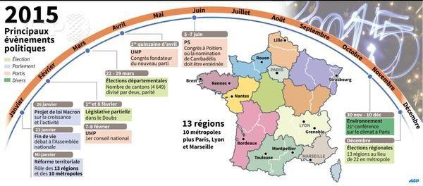 Le planning politique de 2015 en France
