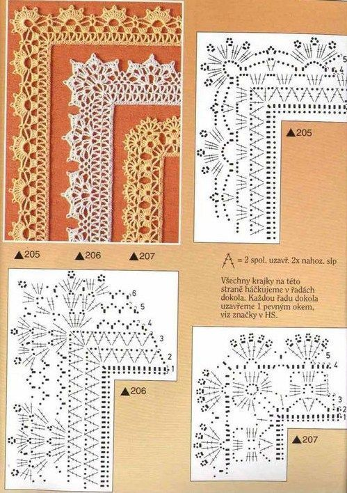 CROCHET - QUELQUES POINTS....