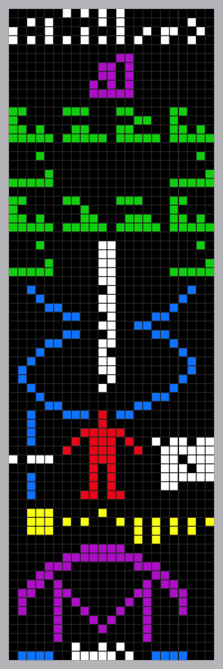 Le message d'Arecibo