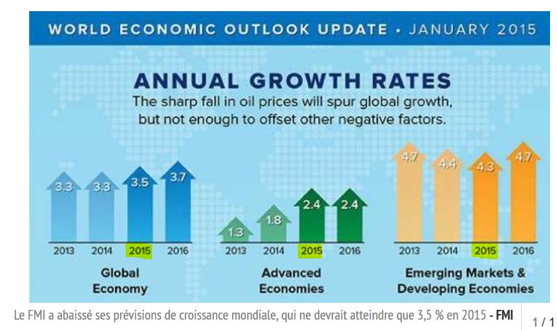 20/01/2015 - previsions du FMI de janvier 2015