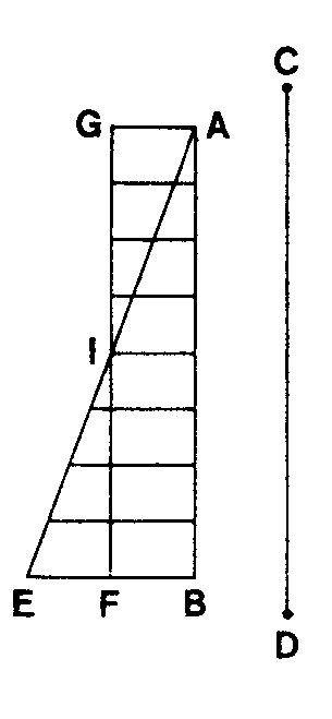 Conclusion :  Oresme, ou la quadruple racine du principe de relativité (10/10)