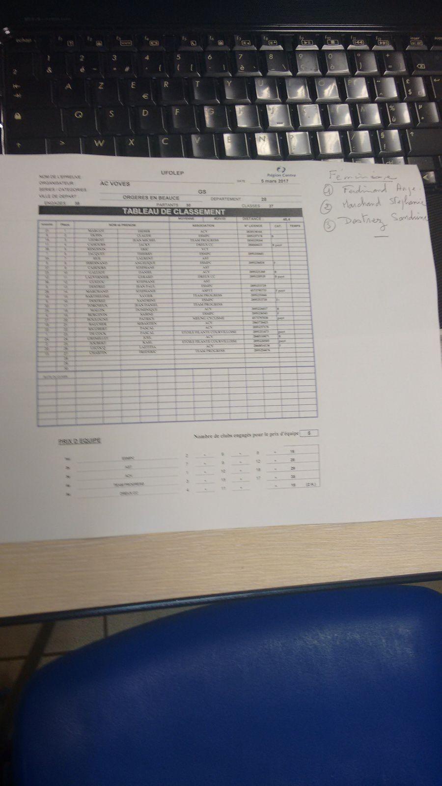 Résultats des courses UFOLEP GS et 3 d'Orgères en Beauce (28)