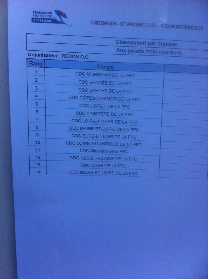 Les classements complets de la sélection du CD28 à l'inter-région cadets de Redon (35)