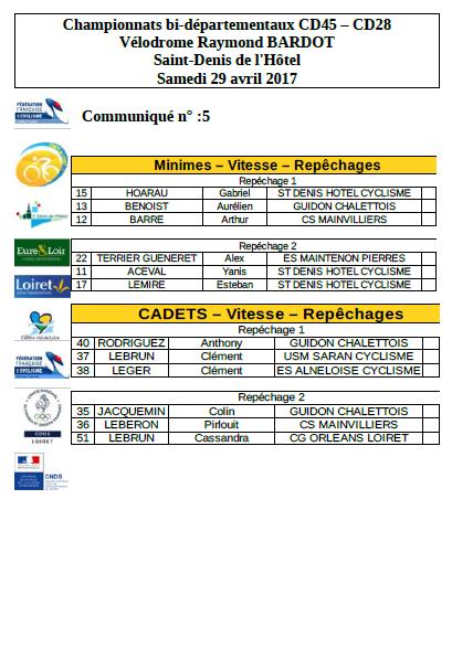 Source : compte facebook comité départemental de cyclisme Loiret