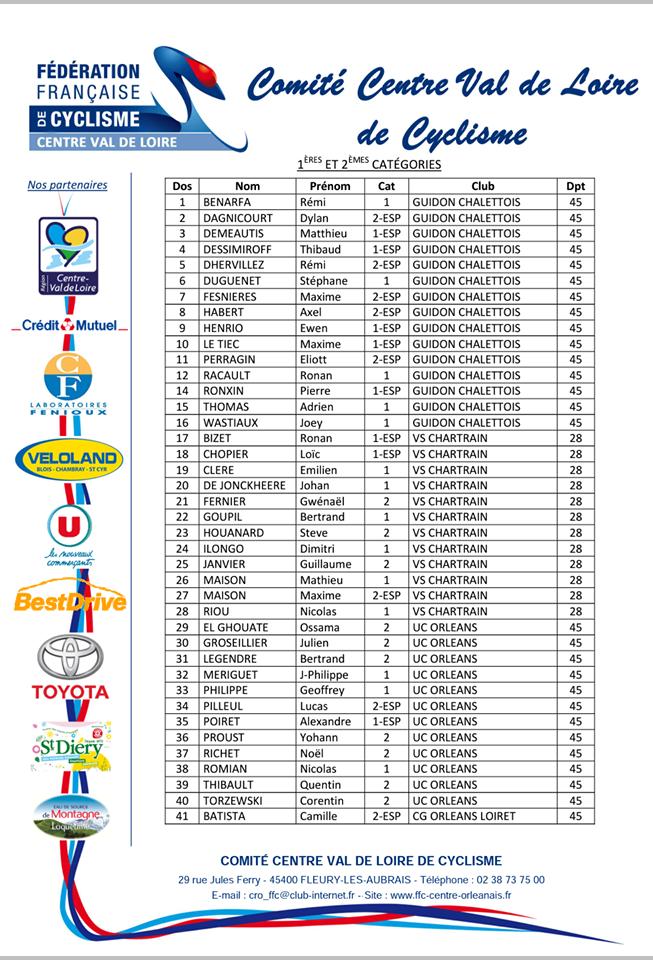 Championnat régional dimanches à ligueil (37) des dames juniors, séniors et PC, des 1, 2, 3 et espoirs