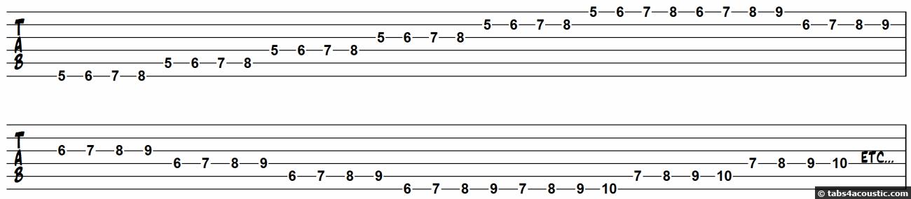 Une gamme chromatique avec le doigté &#x3B;un doigt par case à la main gauche, puis le même exercice mais en liaison avec des motifs différents et des doigtés variés. Un tableau de différents motifs à partir de la 5ème position, pratiquez les en liaisons, en glissando, en trille, en écartements, en skipping, etc.