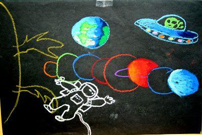 l'espace en peinture