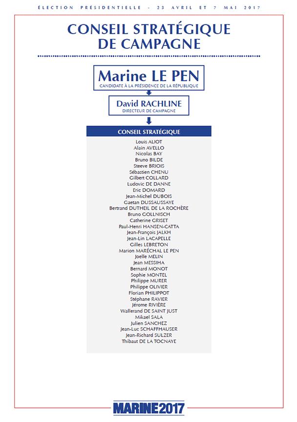 Communiqué de la campagne de Marine Le Pen