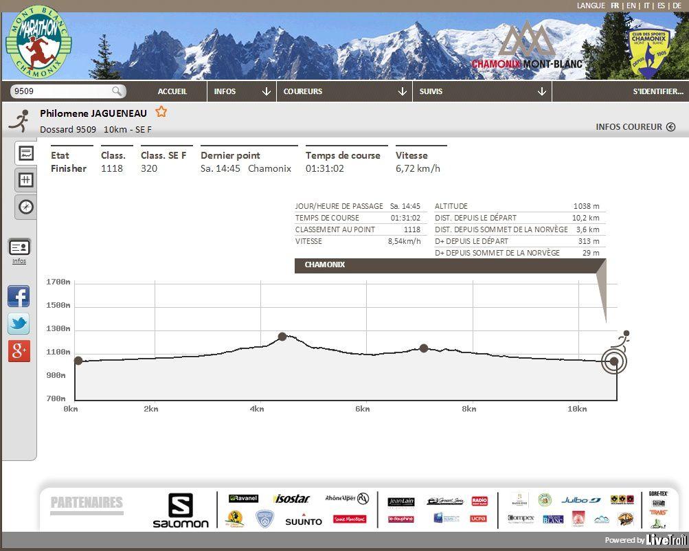 Marathon du Mont Blanc 2015...