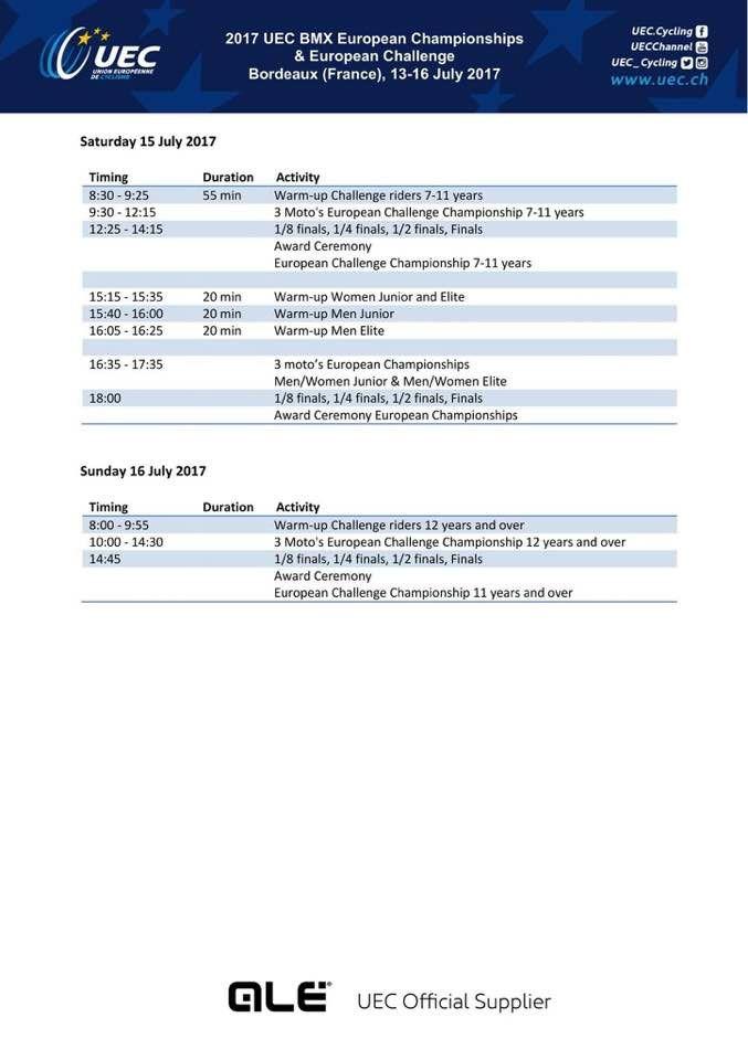 Inscrits et timing du challenge et du championnat d'Europe