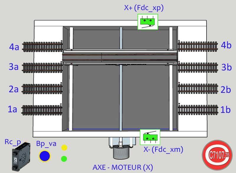 Synoptique électrique du pont transbordeur