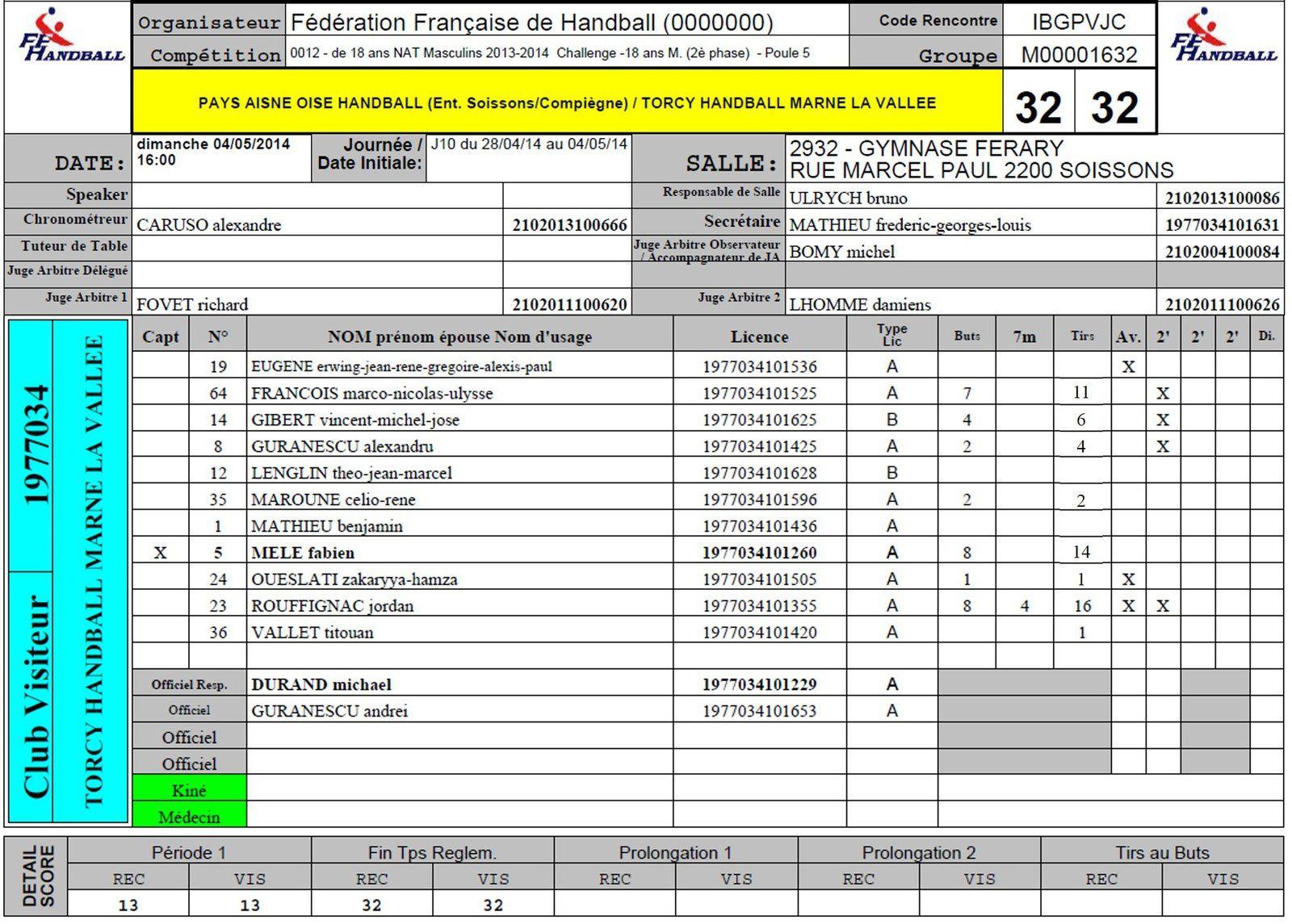 PAYS AISNE/OISE vs TORCY HB MLV (CdF -18M) 04.05.2014