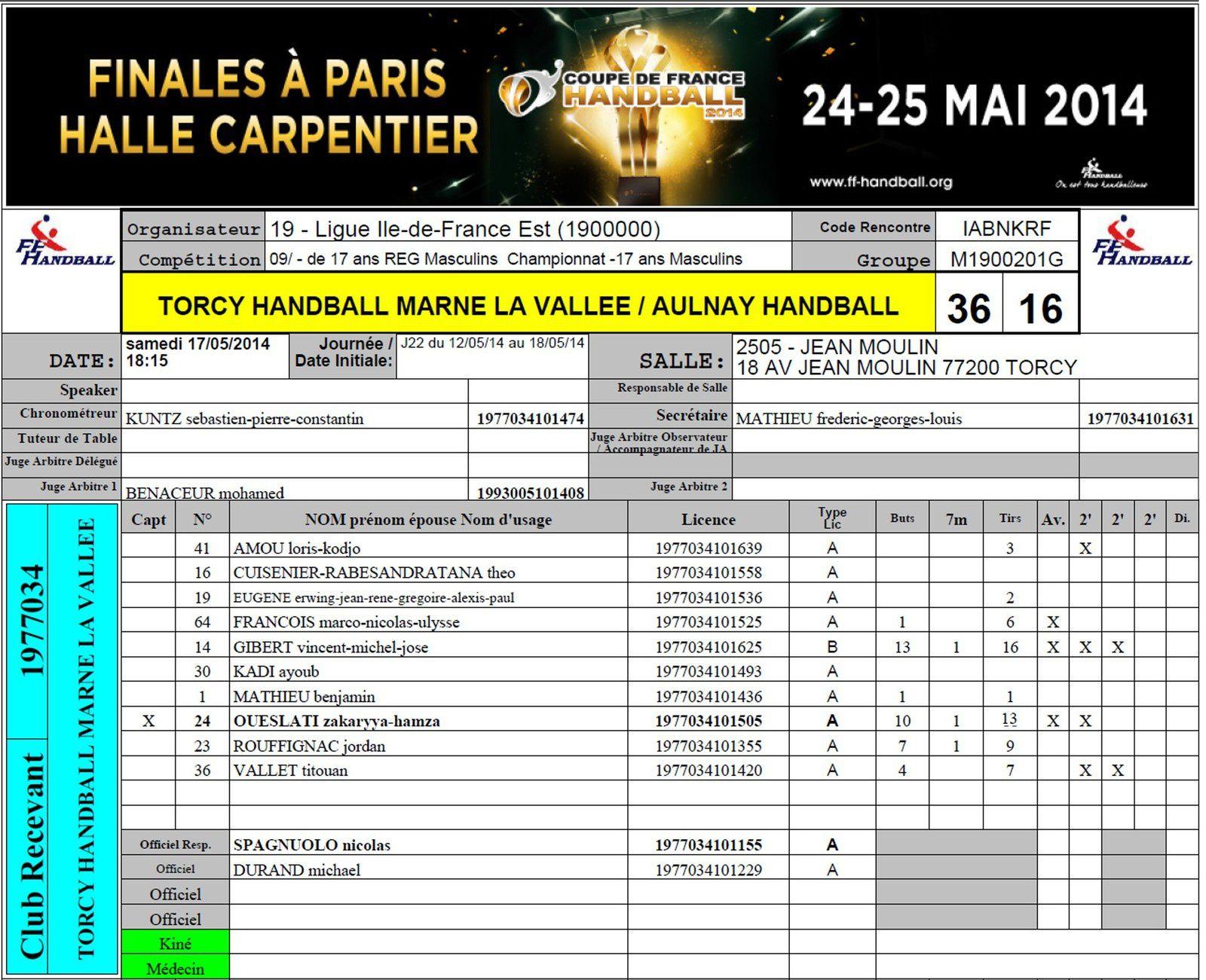 Championnats de France et LIFE terminés pour les -17M et -18M... Place à la 1/2 finale de Coupe de la Ligue !
