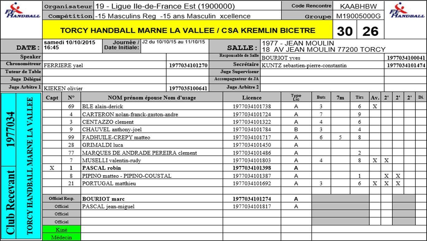 THBMLV vs KREMLIN-BICÊTRE (-15M Excellence LIFE) 10.10.2015
