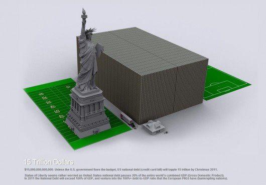 Ce qui enlève tout statut à la liberté : l'équivalence de la dette étasunienne en image !