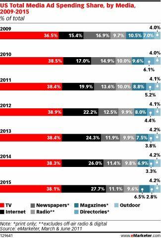 Pas d'augmentations les dépenses publiques. La part des dépenses de l'État dans le PIB français a même baissé de trois points en trente cinq ans. Et les recettes aussi ? Les recettes aussi. Démasqués les pillards …aussi…