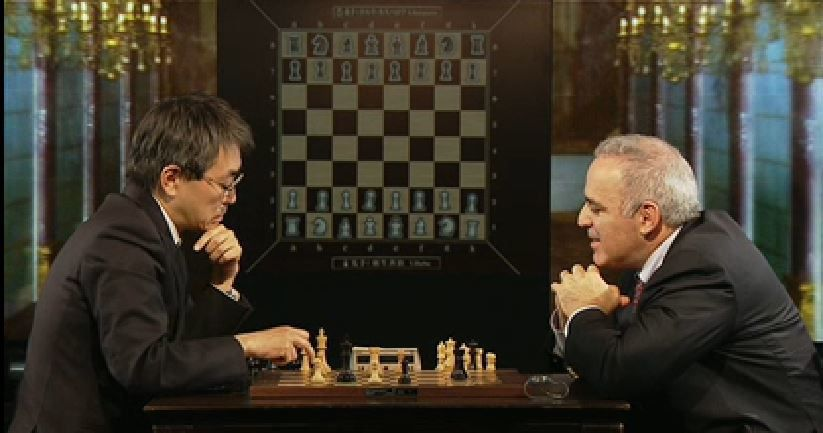 Analyse Post Mortem Habu - Kasparov