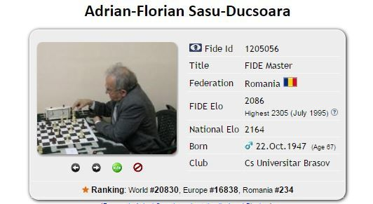Adrian Sasu Ducsoara source http://chess-db.com/