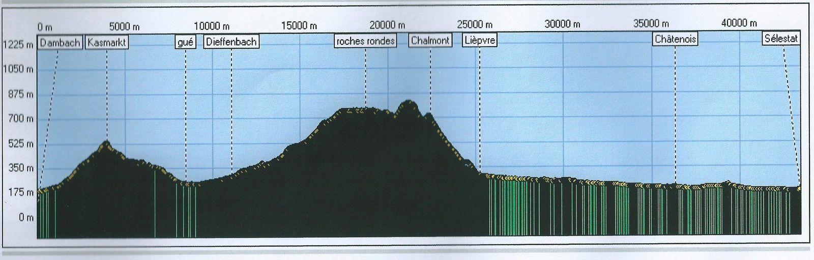 VTT Roches Rondes - 7 juillet 2013