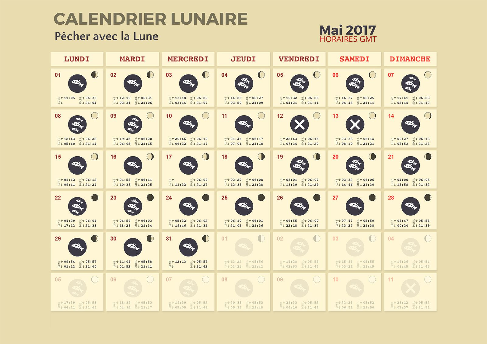 calendrier lunaire mai 2017 truitepassion. Black Bedroom Furniture Sets. Home Design Ideas