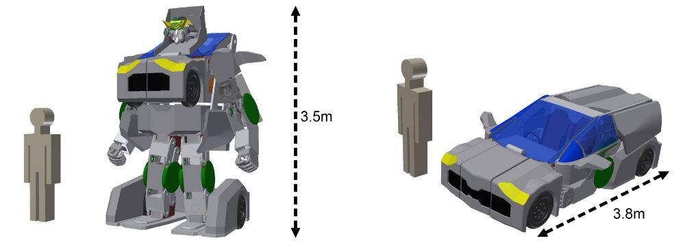 Robots Transformer : c'est pour bientôt