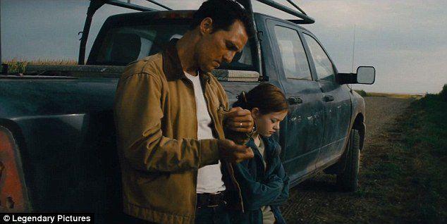 Interstellar (2014), Christopher Nolan
