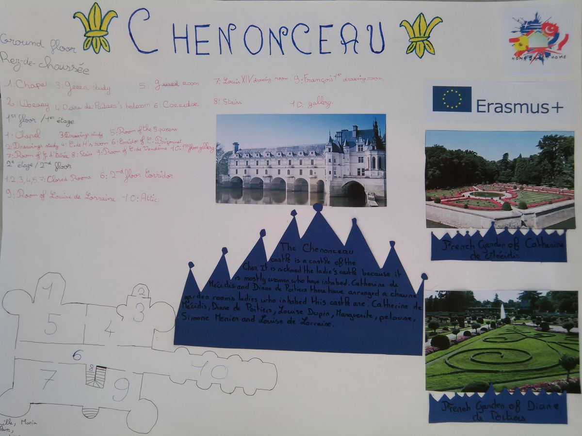 The castle of Chenonceau by Camille, Maria, Guylain, Sarah, Stécy and Eglantine.(year 8)