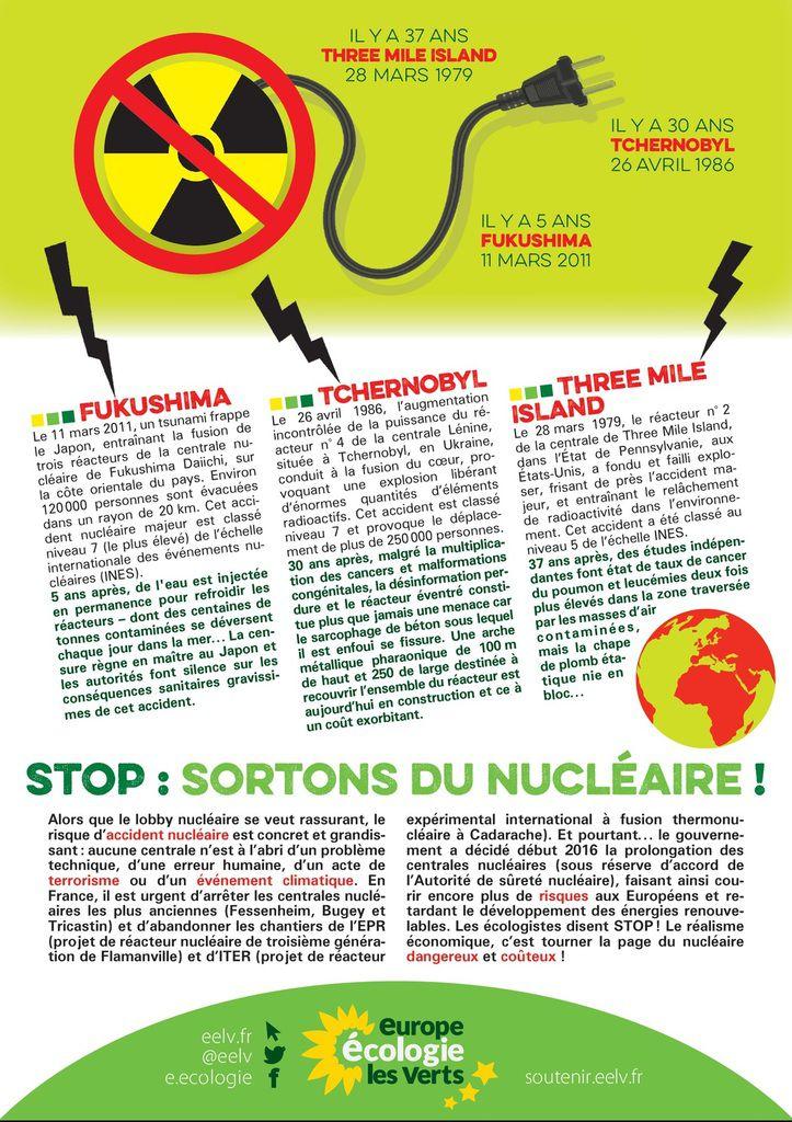 5 ans après Fukushima, sortons du nucléaire et accompagnons les travailleurs du nucléaire