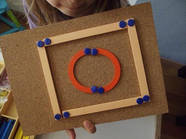 La boîte de géométrie