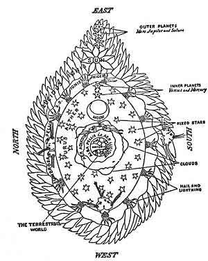 HILDEGARD'S FIRST SCHEME OF THE UNIVERSE Slightly simplified from the Wiesbaden Codex B, folio 14 r.